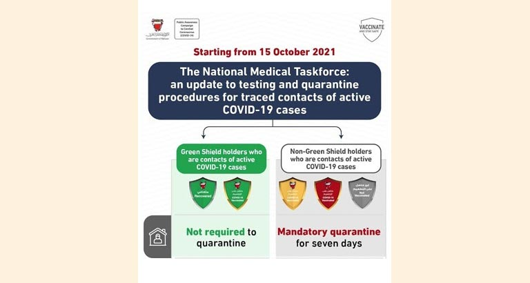 Quarantine not required for Green Shield holders in contact with active COVID-19 cases