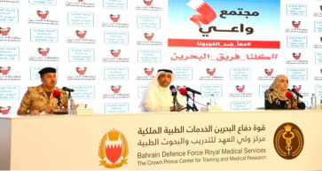 bahrain Taskforce force for covid19
