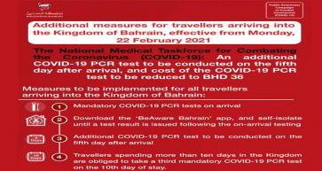 Updated requirements for travellers arriving in Bahrain